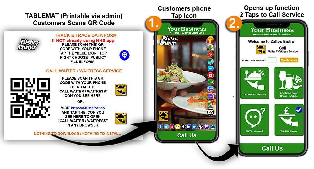 virtual call waiter system