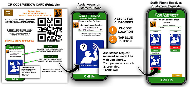 virtual call assistance software