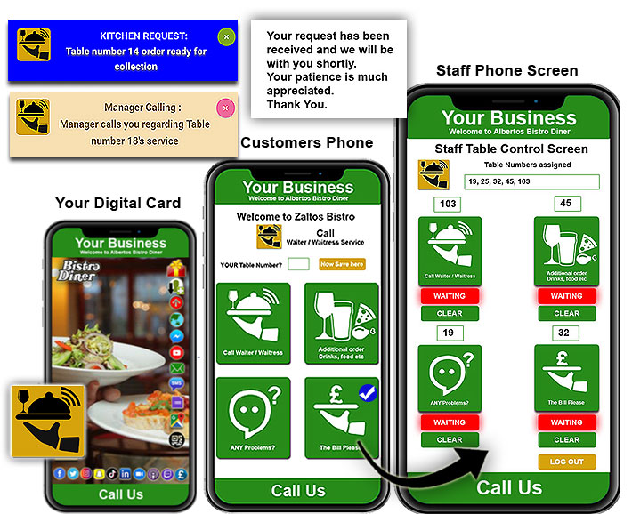 virtual call waitress system